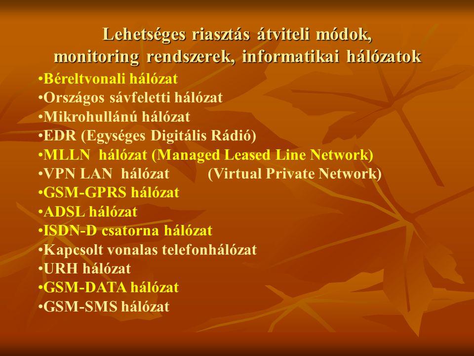 Béreltvonali hálózat Országos sávfeletti hálózat Mikrohullánú hálózat EDR (Egységes Digitális Rádió) MLLN hálózat (Managed Leased Line Network) VPN LAN hálózat (Virtual Private Network) GSM-GPRS hálózat ADSL hálózat ISDN-D csatorna hálózat Kapcsolt vonalas telefonhálózat URH hálózat GSM-DATA hálózat GSM-SMS hálózat Lehetséges riasztás átviteli módok, monitoring rendszerek, informatikai hálózatok