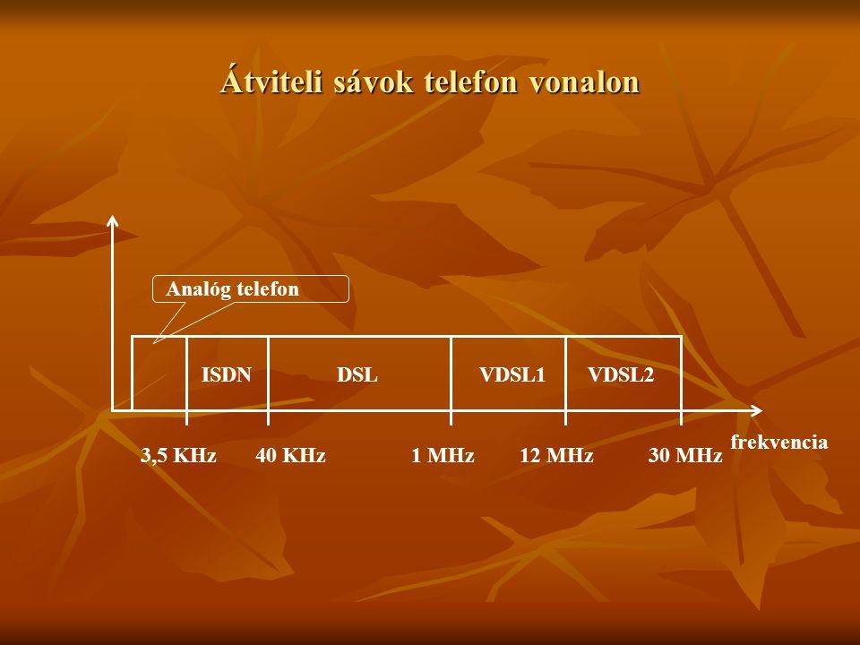 Átviteli sávok telefon vonalon 3,5 KHz40 KHz1 MHz ISDNDSL frekvencia Analóg telefon 12 MHz30 MHz VDSL1VDSL2