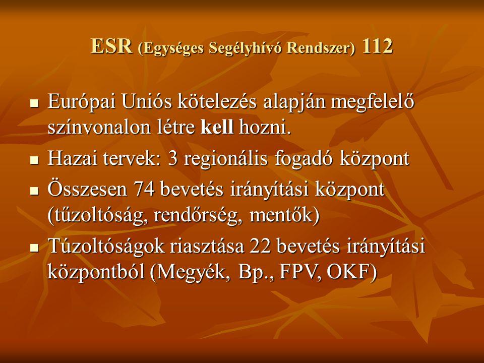 ESR (Egységes Segélyhívó Rendszer) 112 Európai Uniós kötelezés alapján megfelelő színvonalon létre kell hozni.