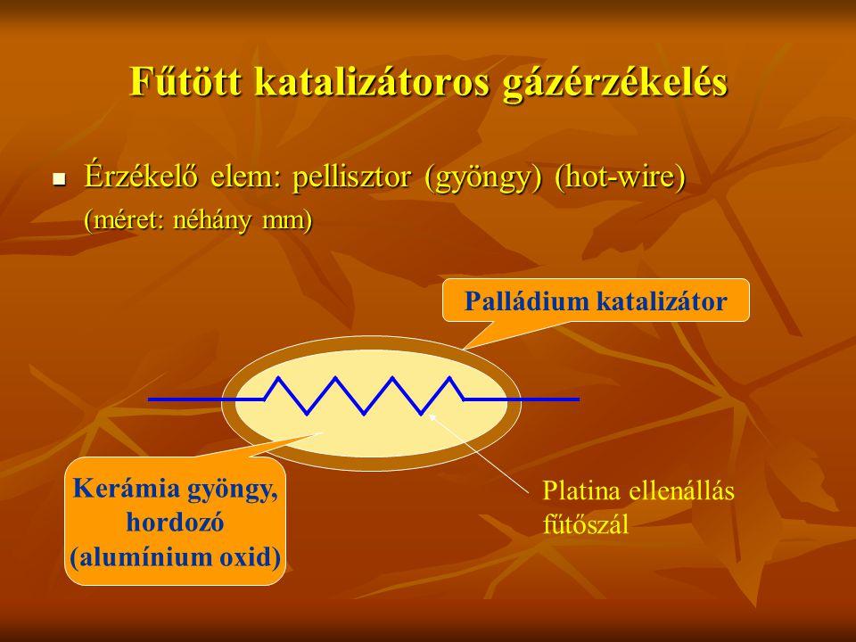 Fűtött katalizátoros gázérzékelés Érzékelő elem: pellisztor (gyöngy) (hot-wire) Érzékelő elem: pellisztor (gyöngy) (hot-wire) (méret: néhány mm) Platina ellenállás fűtőszál Kerámia gyöngy, hordozó (alumínium oxid) Palládium katalizátor