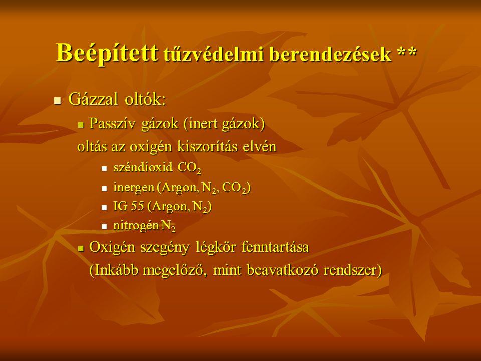 Beépített tűzvédelmi berendezések ** Gázzal oltók: Gázzal oltók: Passzív gázok (inert gázok) Passzív gázok (inert gázok) oltás az oxigén kiszorítás elvén széndioxid CO 2 széndioxid CO 2 inergen (Argon, N 2, CO 2 ) inergen (Argon, N 2, CO 2 ) IG 55 (Argon, N 2 ) IG 55 (Argon, N 2 ) nitrogén N 2 nitrogén N 2 Oxigén szegény légkör fenntartása Oxigén szegény légkör fenntartása (Inkább megelőző, mint beavatkozó rendszer)