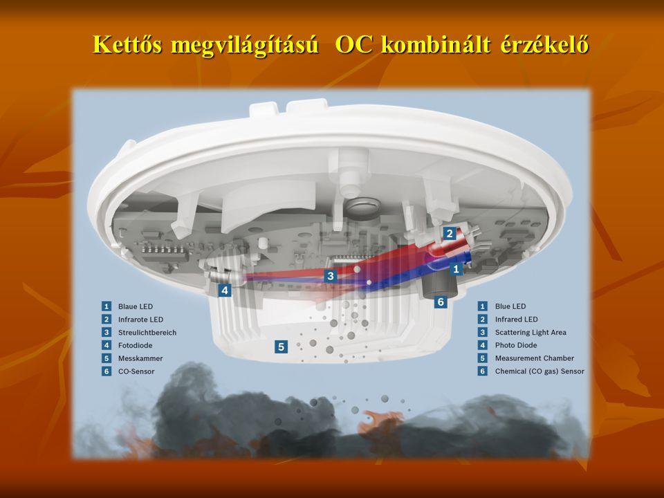 Kettős megvilágítású OC kombinált érzékelő