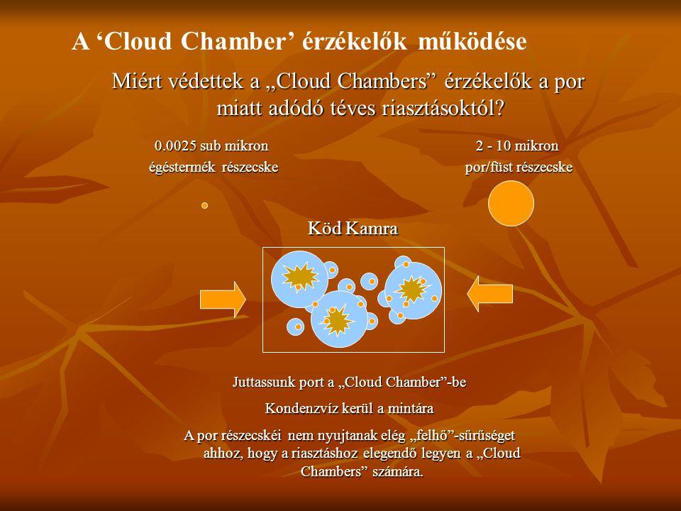 """0.0025 sub mikron égéstermék részecske égéstermék részecske 2 - 10 mikron por/füst részecske por/füst részecske Köd Kamra A por részecskéi nem nyujtanak elég """"felhő -sűrűséget ahhoz, hogy a riasztáshoz elegendő legyen a """"Cloud Chambers számára."""