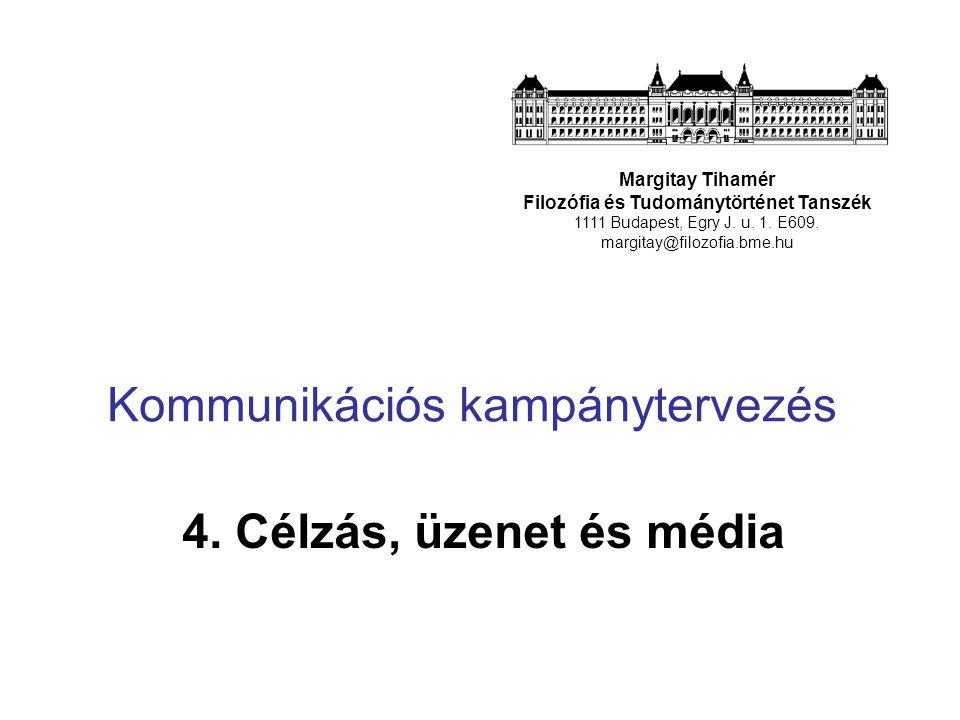 Kommunikációs kampánytervezés 4. Célzás, üzenet és média Margitay Tihamér Filozófia és Tudománytörténet Tanszék 1111 Budapest, Egry J. u. 1. E609. mar