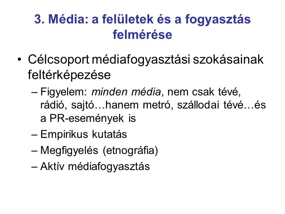 3. Média: a felületek és a fogyasztás felmérése Célcsoport médiafogyasztási szokásainak feltérképezése –Figyelem: minden média, nem csak tévé, rádió,