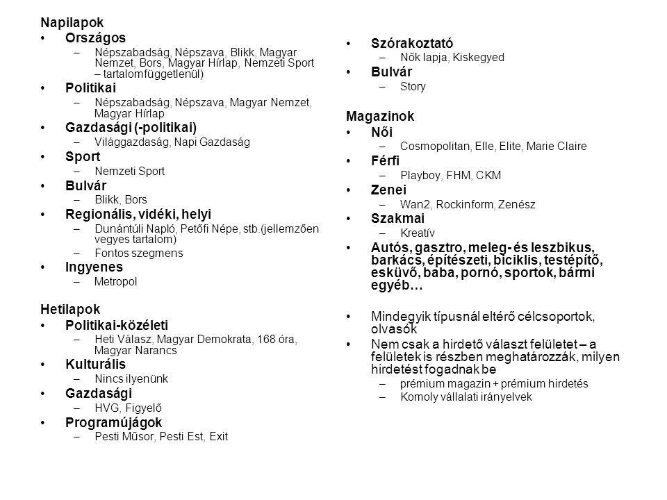 Napilapok Országos –Népszabadság, Népszava, Blikk, Magyar Nemzet, Bors, Magyar Hírlap, Nemzeti Sport – tartalomfüggetlenül) Politikai –Népszabadság, N