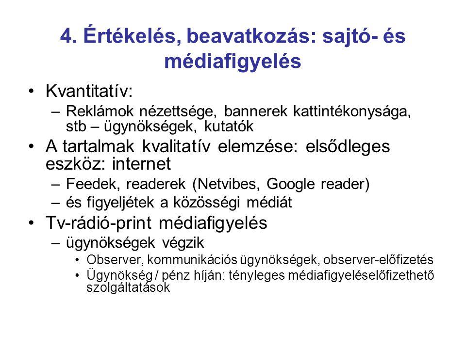 4. Értékelés, beavatkozás: sajtó- és médiafigyelés Kvantitatív: –Reklámok nézettsége, bannerek kattintékonysága, stb – ügynökségek, kutatók A tartalma