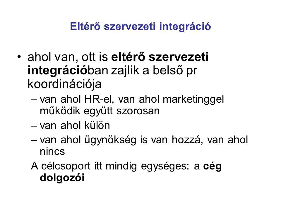 Eltérő szervezeti integráció ahol van, ott is eltérő szervezeti integrációban zajlik a belső pr koordinációja –van ahol HR-el, van ahol marketinggel m