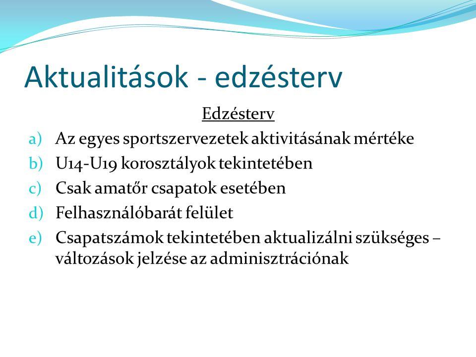 Aktualitások - edzésterv Edzésterv a) Az egyes sportszervezetek aktivitásának mértéke b) U14-U19 korosztályok tekintetében c) Csak amatőr csapatok ese