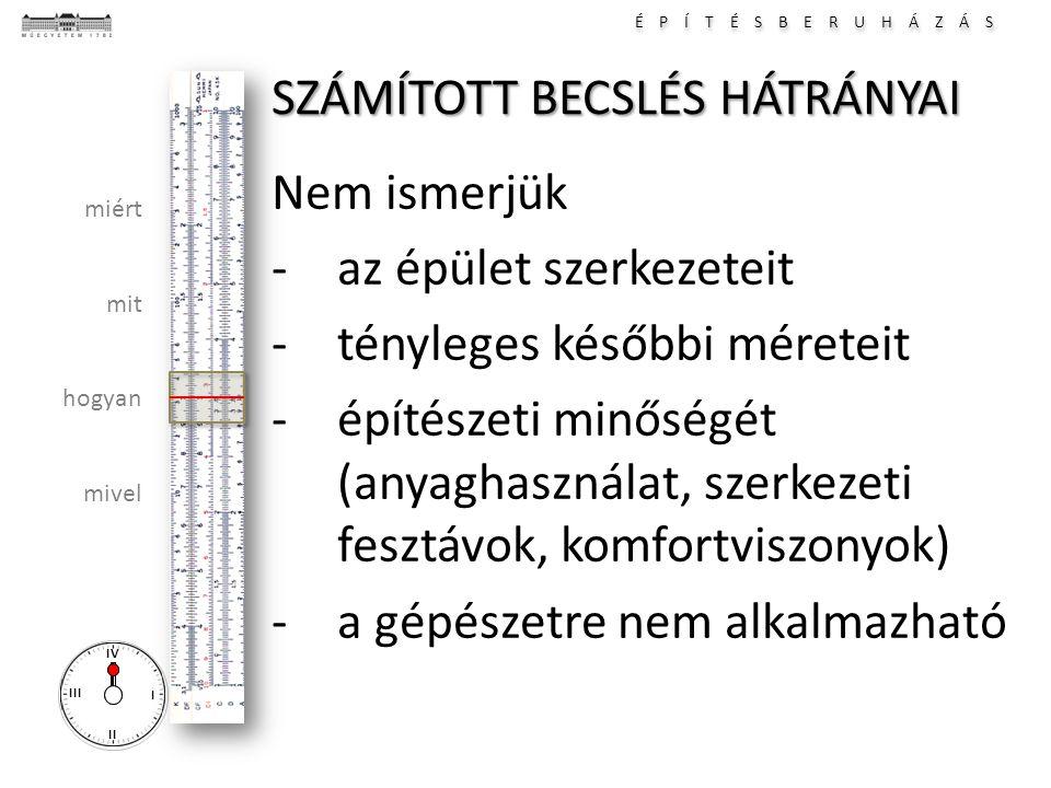 É P Í T É S B E R U H Á Z Á S I II III IV miért mit hogyan mivel SZÁMÍTOTT BECSLÉS HÁTRÁNYAI Nem ismerjük -az épület szerkezeteit -tényleges későbbi m