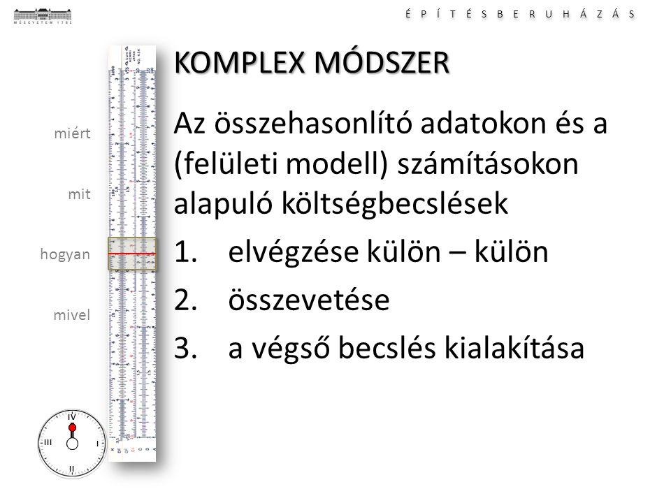 É P Í T É S B E R U H Á Z Á S I II III IV miért mit hogyan mivel KOMPLEX MÓDSZER Az összehasonlító adatokon és a (felületi modell) számításokon alapul