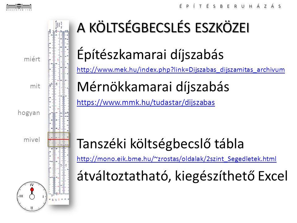 É P Í T É S B E R U H Á Z Á S I II III IV miért mit hogyan mivel A KÖLTSÉGBECSLÉS ESZKÖZEI Építészkamarai díjszabás http://www.mek.hu/index.php?link=D