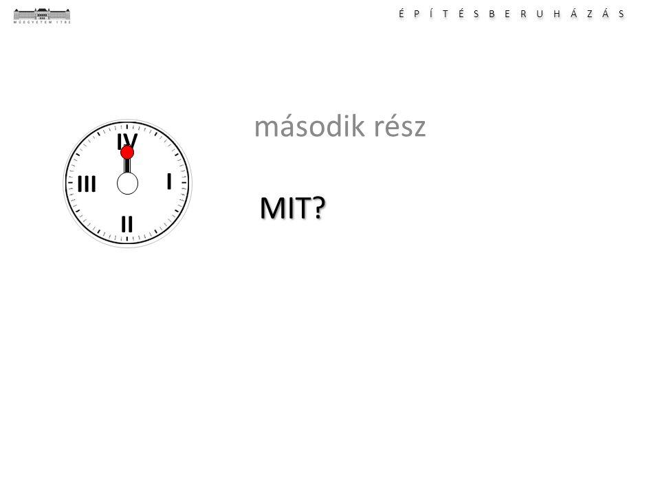 É P Í T É S B E R U H Á Z Á S I II III IV miért mit hogyan mivel MIT TARTALMAZ A BECSLÉS.