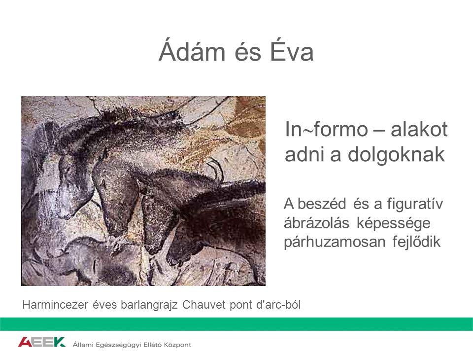 Ádám és Éva Harmincezer éves barlangrajz Chauvet pont d'arc-ból In  formo – alakot adni a dolgoknak A beszéd és a figuratív ábrázolás képessége párhu