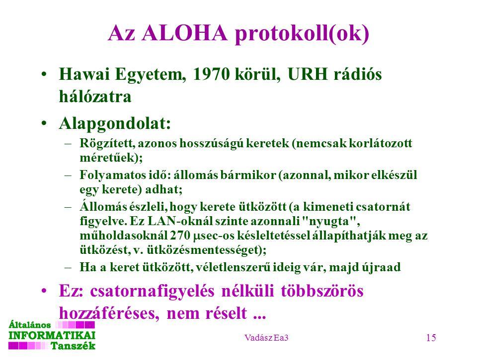 Vadász Ea3 15 Az ALOHA protokoll(ok) Hawai Egyetem, 1970 körül, URH rádiós hálózatra Alapgondolat: –Rögzített, azonos hosszúságú keretek (nemcsak korlátozott méretűek); –Folyamatos idő: állomás bármikor (azonnal, mikor elkészül egy kerete) adhat; –Állomás észleli, hogy kerete ütközött (a kimeneti csatornát figyelve.