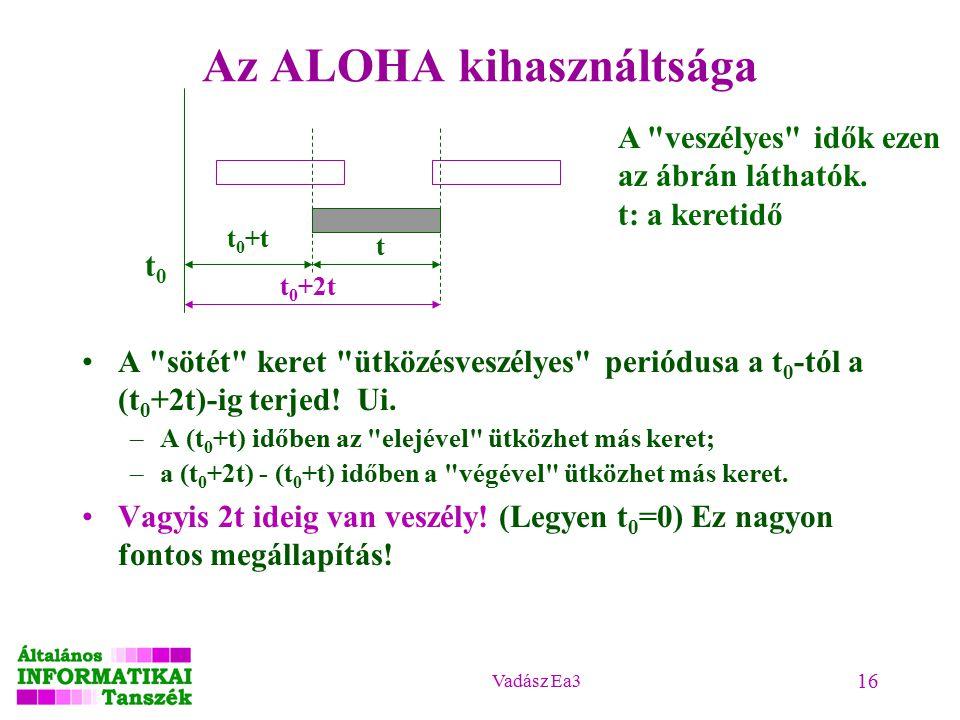 Vadász Ea3 16 Az ALOHA kihasználtsága A sötét keret ütközésveszélyes periódusa a t 0 -tól a (t 0 +2t)-ig terjed.