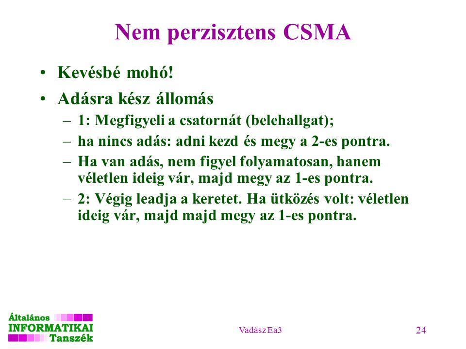 Vadász Ea3 24 Nem perzisztens CSMA Kevésbé mohó.
