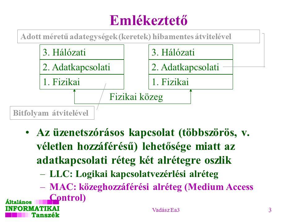 Vadász Ea3 4 Az adatkapcsolati réteg Pont-pont kapcsolathoz csak LLC (Logical Link Control) alréteg.