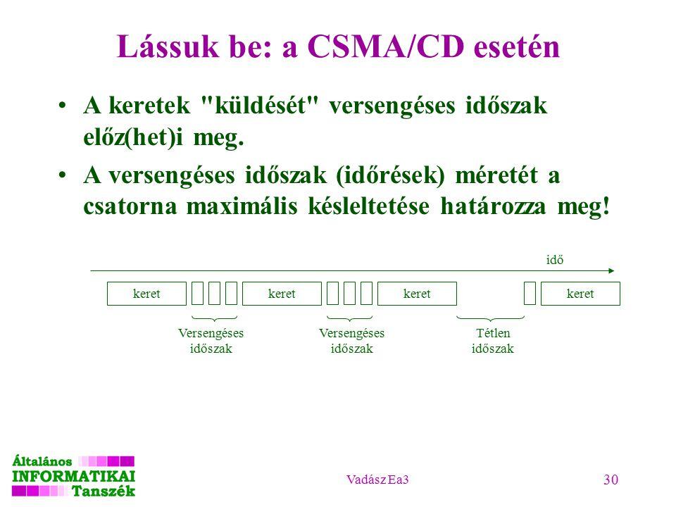 Vadász Ea3 30 Lássuk be: a CSMA/CD esetén A keretek küldését versengéses időszak előz(het)i meg.