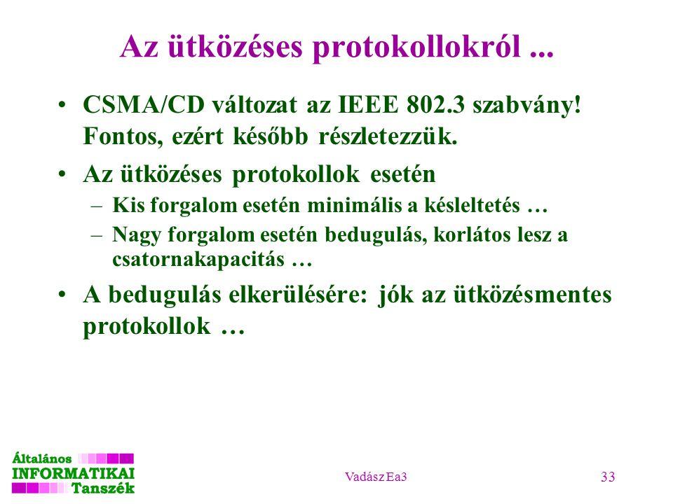 Vadász Ea3 33 Az ütközéses protokollokról... CSMA/CD változat az IEEE 802.3 szabvány.