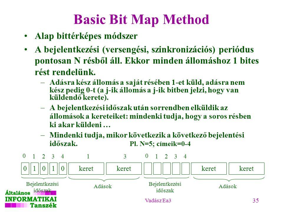 Vadász Ea3 35 Basic Bit Map Method Alap bittérképes módszer A bejelentkezési (versengési, szinkronizációs) periódus pontosan N résből áll.