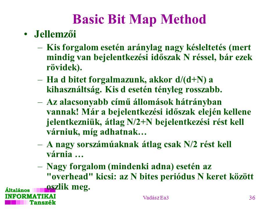 Vadász Ea3 36 Basic Bit Map Method Jellemzői –Kis forgalom esetén aránylag nagy késleltetés (mert mindig van bejelentkezési időszak N réssel, bár ezek rövidek).
