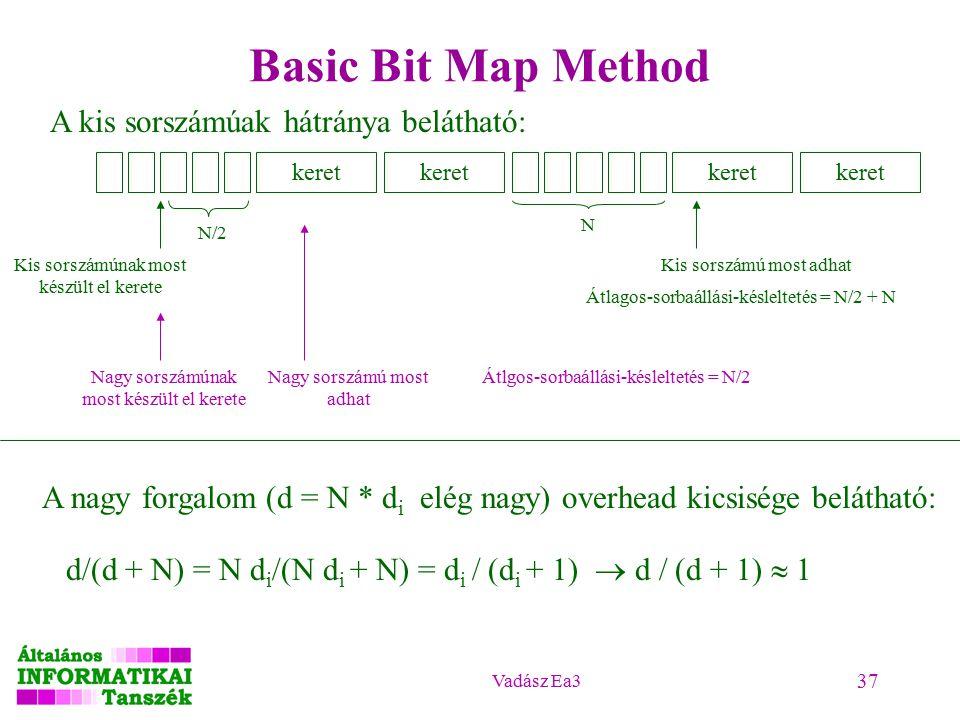 Vadász Ea3 37 Basic Bit Map Method keret Kis sorszámúnak most készült el kerete N/2 N Kis sorszámú most adhat Nagy sorszámú most adhat Nagy sorszámúnak most készült el kerete Átlgos-sorbaállási-késleltetés = N/2 Átlagos-sorbaállási-késleltetés = N/2 + N d/(d + N) = N d i /(N d i + N) = d i / (d i + 1)  d / (d + 1)  1 A kis sorszámúak hátránya belátható: A nagy forgalom (d = N * d i elég nagy) overhead kicsisége belátható: