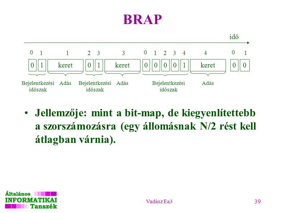 Vadász Ea3 39 BRAP 00001 0 1234 01 0 1 01 23 keret 1 3 Bejelentkezési időszak Adás Bejelentkezési időszak 4 00 0 1 Adás idő Jellemzője: mint a bit-map, de kiegyenlítettebb a szorszámozásra (egy állomásnak N/2 rést kell átlagban várnia).