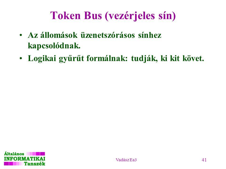 Vadász Ea3 41 Token Bus (vezérjeles sín) Az állomások üzenetszórásos sínhez kapcsolódnak.