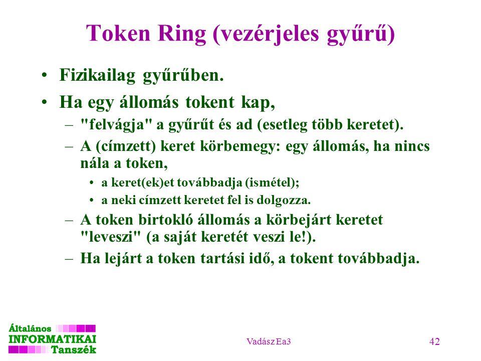 Vadász Ea3 42 Token Ring (vezérjeles gyűrű) Fizikailag gyűrűben.