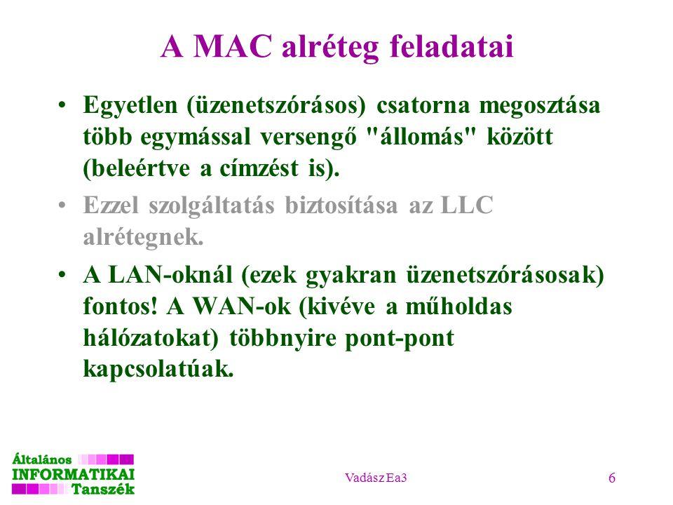 Vadász Ea3 6 A MAC alréteg feladatai Egyetlen (üzenetszórásos) csatorna megosztása több egymással versengő állomás között (beleértve a címzést is).