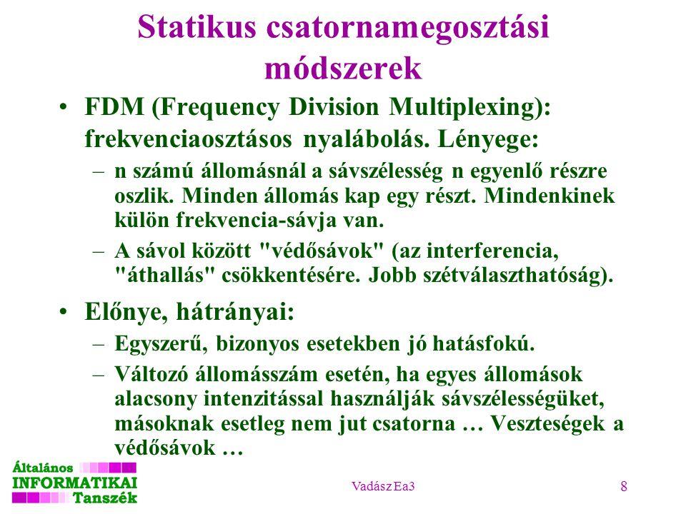 Vadász Ea3 8 Statikus csatornamegosztási módszerek FDM (Frequency Division Multiplexing): frekvenciaosztásos nyalábolás.