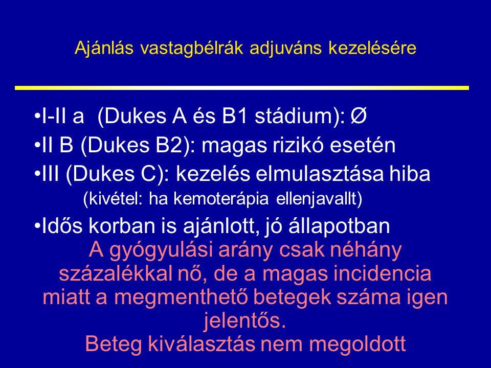 Ajánlás vastagbélrák adjuváns kezelésére I-II a (Dukes A és B1 stádium): Ø II B (Dukes B2): magas rizikó esetén III (Dukes C): kezelés elmulasztása hi