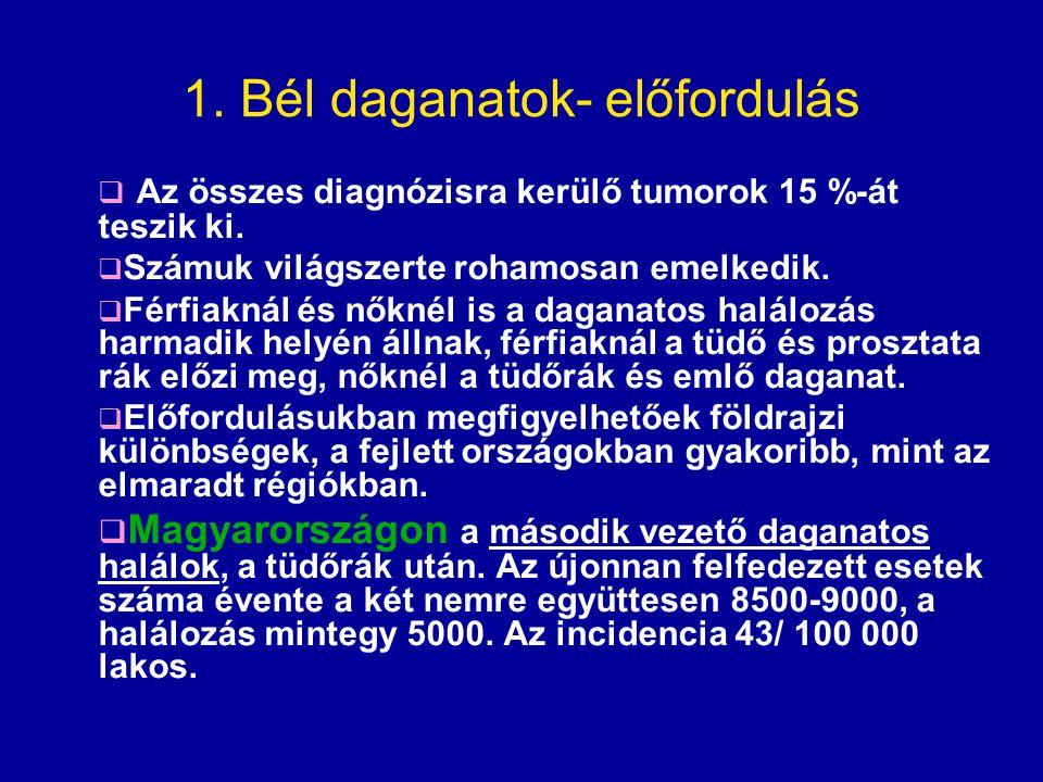 A daganat terápia biológiai célpontjai (a daganatsejtek szaporodását és növekedését szabályozzák) 1 2 3 4 5 Nucleus 1.