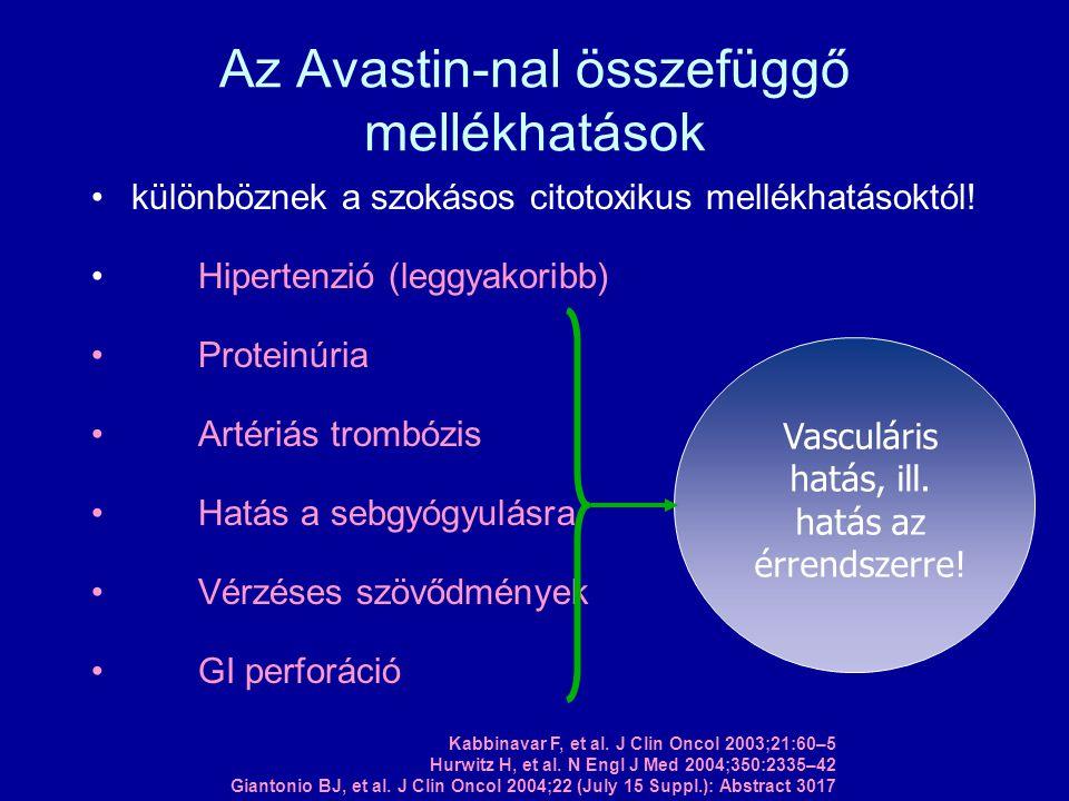 Az Avastin-nal összefüggő mellékhatások különböznek a szokásos citotoxikus mellékhatásoktól! Hipertenzió (leggyakoribb) Proteinúria Artériás trombózis
