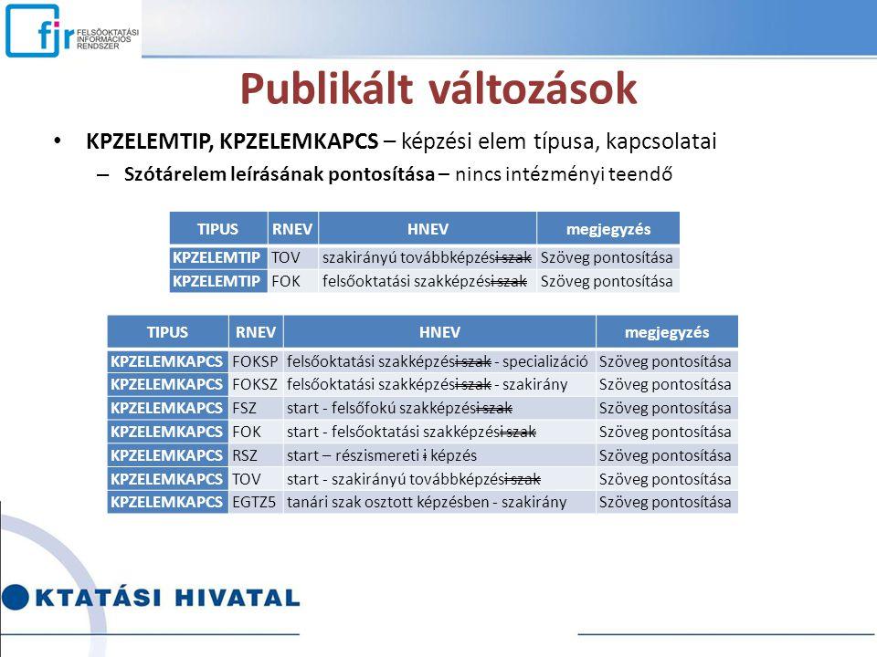 Publikált változások KPZELEMTIP, KPZELEMKAPCS – képzési elem típusa, kapcsolatai – Szótárelem leírásának pontosítása – nincs intézményi teendő TIPUSRN