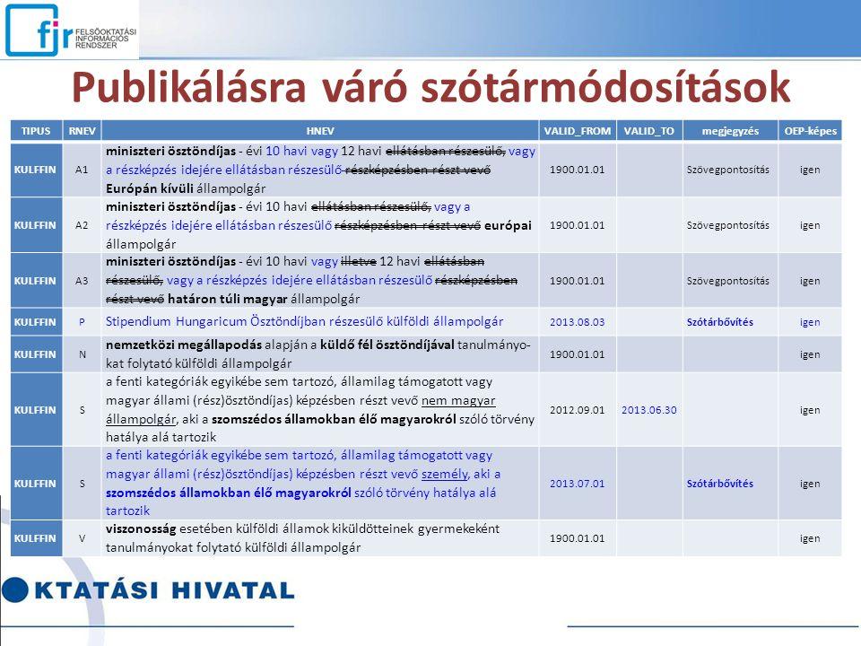 Publikálásra váró szótármódosítások TIPUSRNEVHNEVVALID_FROMVALID_TOmegjegyzésOEP-képes KULFFINA1 miniszteri ösztöndíjas - évi 10 havi vagy 12 havi ell