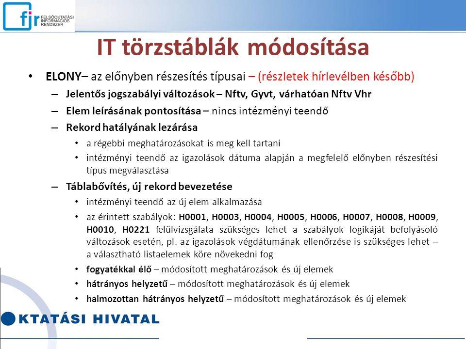 IT törzstáblák módosítása ELONY– az előnyben részesítés típusai – (részletek hírlevélben később) – Jelentős jogszabályi változások – Nftv, Gyvt, várha
