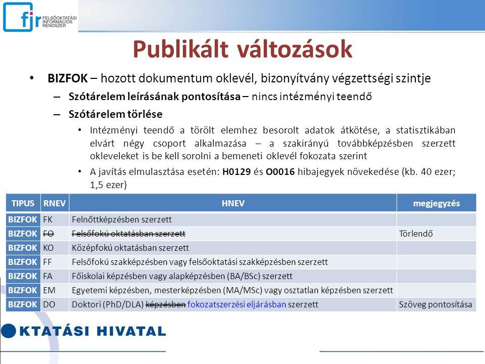 Publikált változások BIZFOK – hozott dokumentum oklevél, bizonyítvány végzettségi szintje – Szótárelem leírásának pontosítása – nincs intézményi teend
