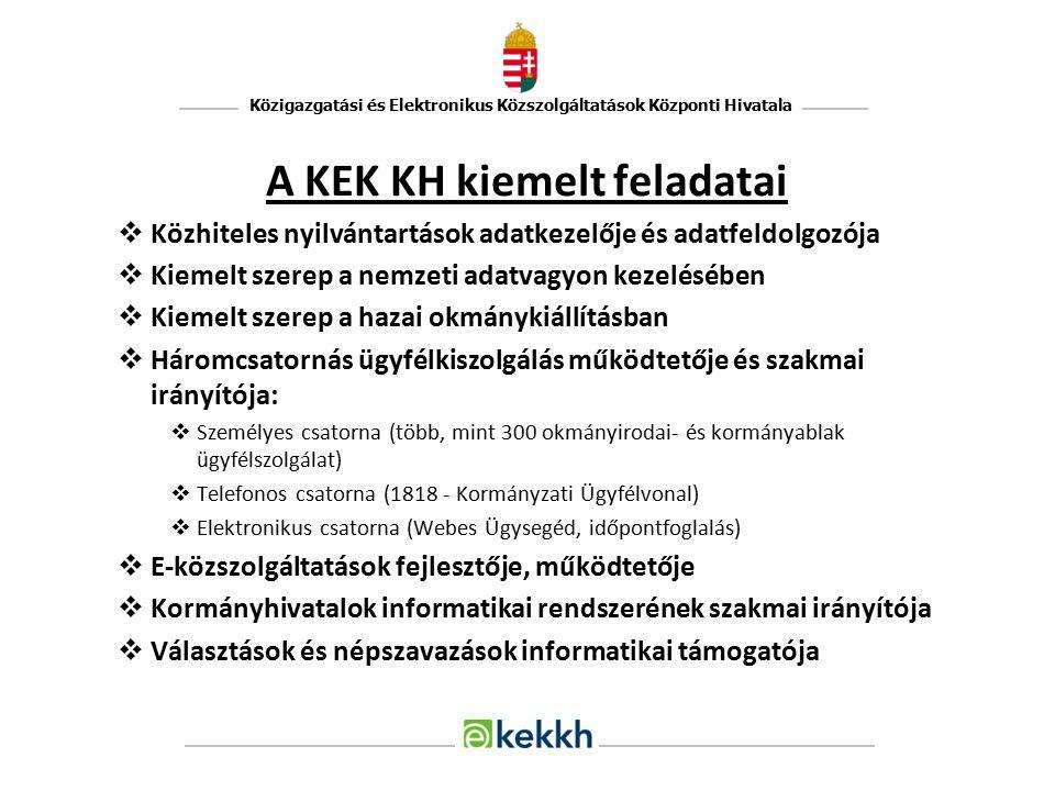 Közigazgatási és Elektronikus Közszolgáltatások Központi Hivatala A KEK KH által kezelt nyilvántartások  Személyi adat- és lakcímnyilvántartás  Bűnügyi nyilvántartás  Közúti közlekedési nyilvántartás  Ügyfélkapu és hivatali kapu regisztrációk nyilvántartása  Egyéni vállalkozók nyilvántartása  Szabálysértési nyilvántartási rendszer  Magyar igazolvány és hozzátartozói igazolvány tulajdonosok nyilvántartása  Kötelező felelősségbiztosítási kötvények nyilvántartása  Úti okmányok nyilvántartása