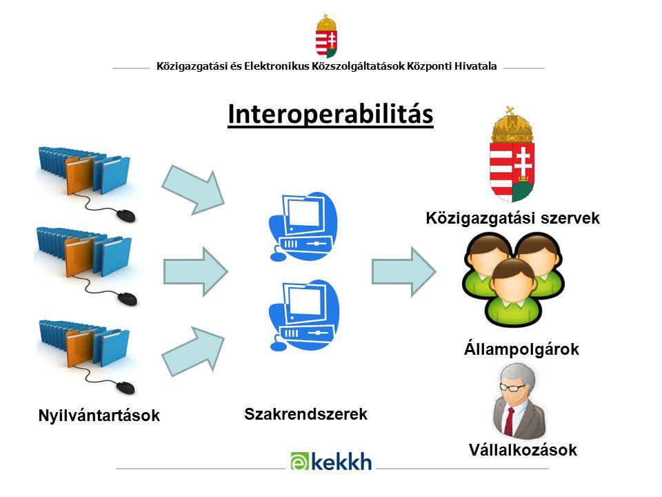 Közigazgatási és Elektronikus Közszolgáltatások Központi Hivatala Interoperabilitás Nyilvántartások Szakrendszerek Vállalkozások Állampolgárok Közigaz