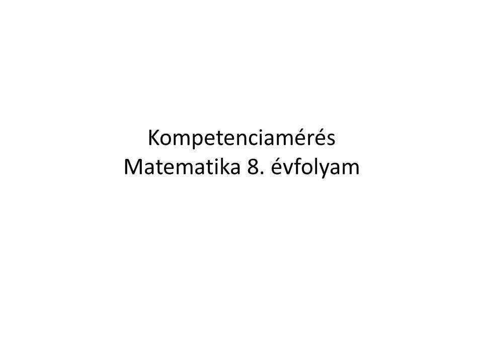 Kompetenciamérés Matematika 8. évfolyam