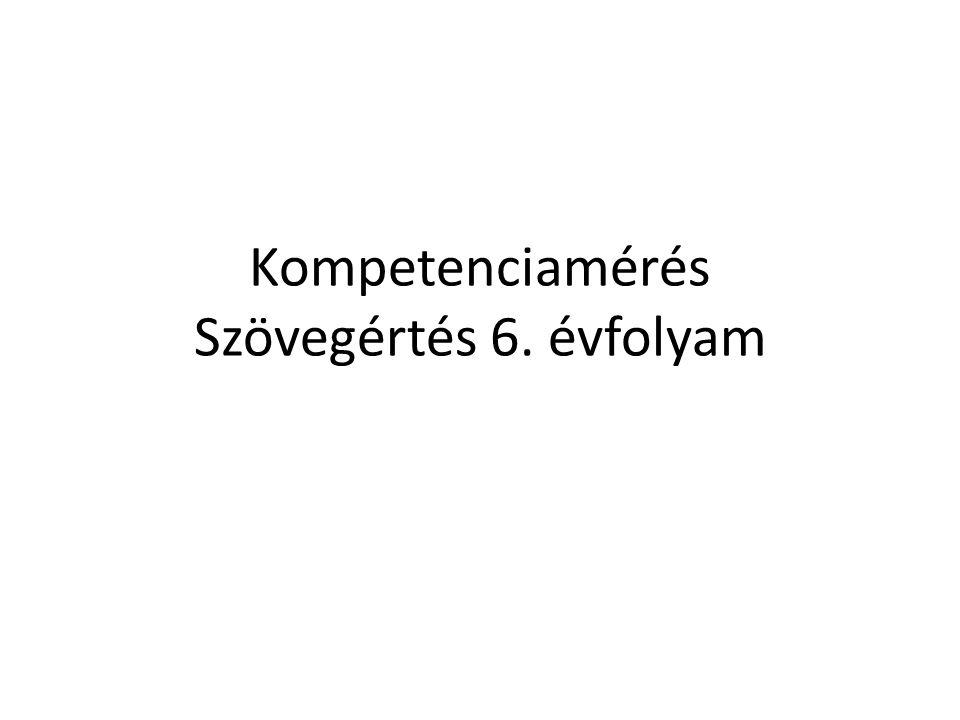 Kompetenciamérés Szövegértés 8. évfolyam