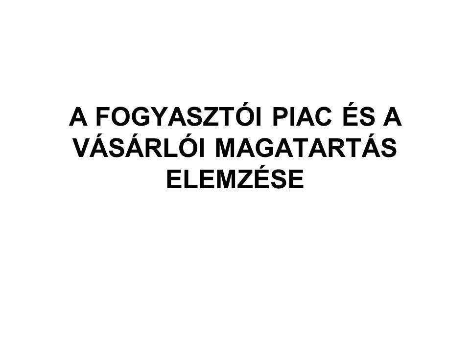 A FOGYASZTÓI PIAC ÉS A VÁSÁRLÓI MAGATARTÁS ELEMZÉSE