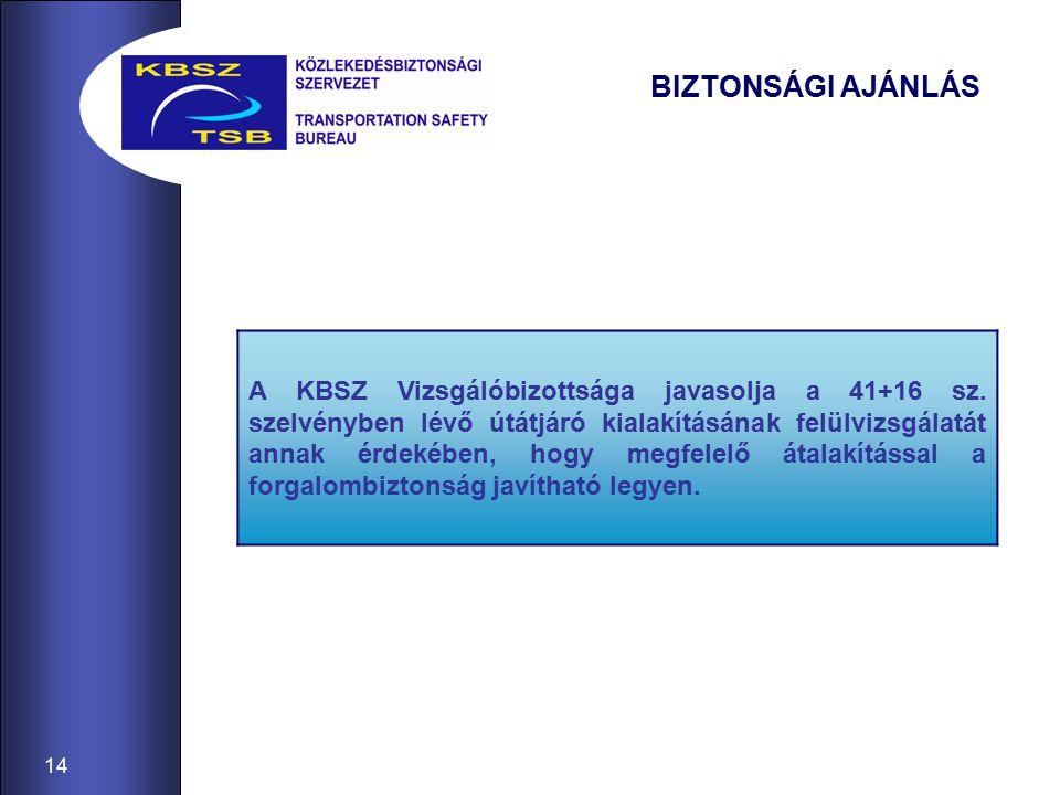 14 BIZTONSÁGI AJÁNLÁS A KBSZ Vizsgálóbizottsága javasolja a 41+16 sz.