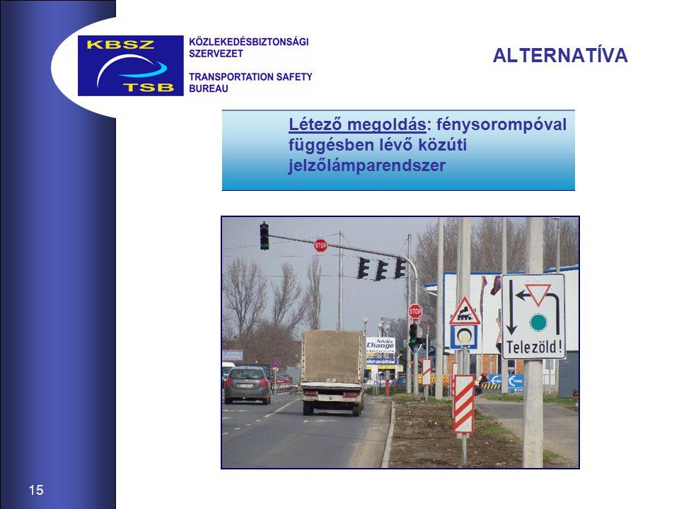 15 ALTERNATÍVA Létező megoldás: fénysorompóval függésben lévő közúti jelzőlámparendszer