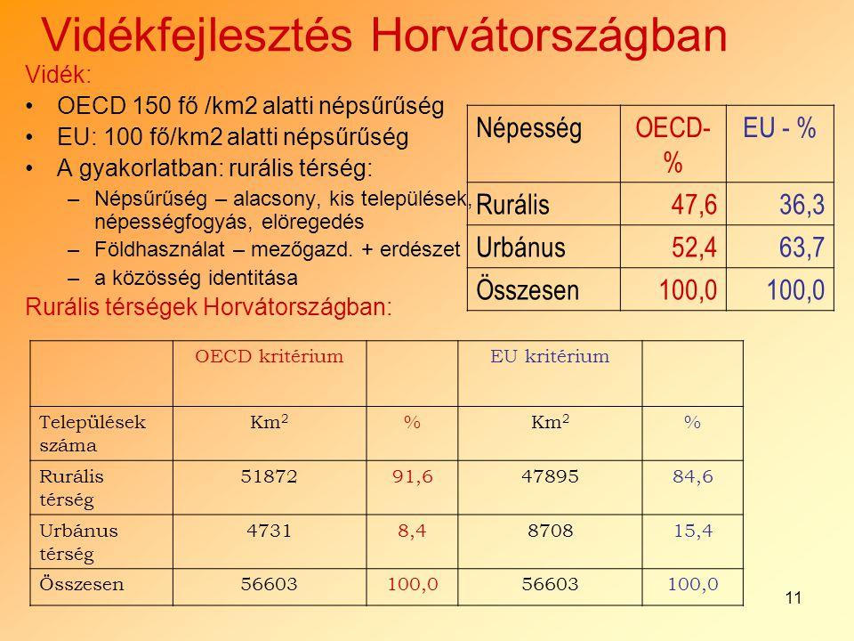 11 Vidékfejlesztés Horvátországban Vidék: OECD 150 fő /km2 alatti népsűrűség EU: 100 fő/km2 alatti népsűrűség A gyakorlatban: rurális térség: –Népsűrűség – alacsony, kis települések, népességfogyás, elöregedés –Földhasználat – mezőgazd.