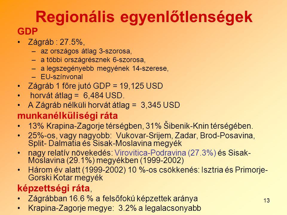 13 Regionális egyenlőtlenségek GDP Zágráb : 27.5%, –az országos átlag 3-szorosa, –a többi országrésznek 6-szorosa, –a legszegényebb megyének 14-szerese, –EU-színvonal Zágráb 1 főre jutó GDP = 19,125 USD horvát átlag = 6,484 USD.