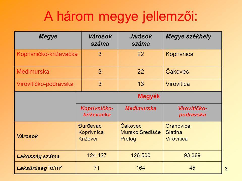 3 A három megye jellemzői: MegyeVárosok száma Járások száma Megye székhely Koprivničko-križevačka322Koprivnica Međimurska322Čakovec Virovitičko-podravska313Virovitica Megyék Koprivničko- križevačka MeđimurskaVirovitičko- podravska Városok Đurđevac Koprivnica Križevci Čakovec Mursko Središće Prelog Orahovica Slatina Virovitica Lakosság száma 124.427126.50093.389 Laksűrűség fő/m² 7116445