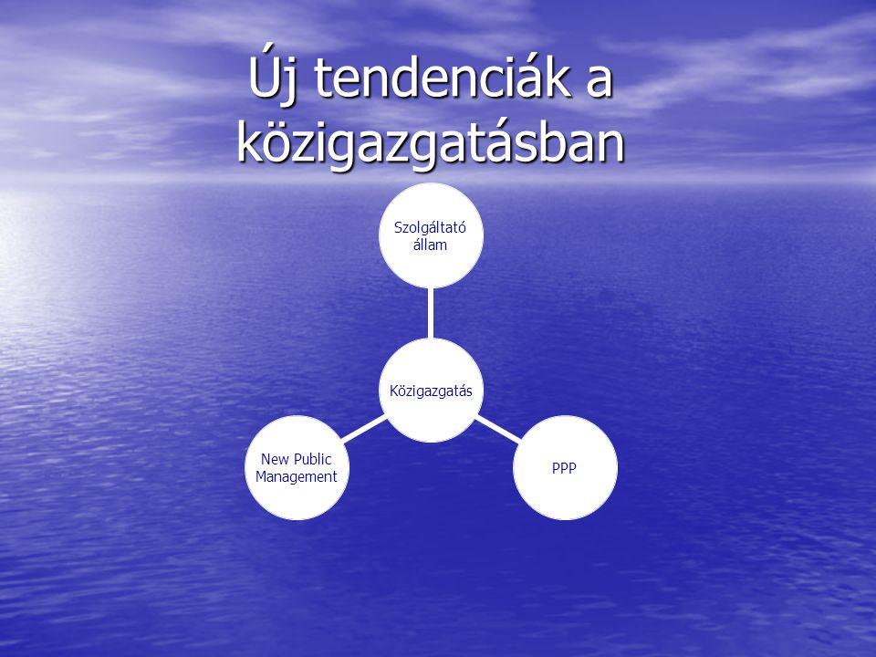 Új tendenciák a közigazgatásban Közigazgatás Szolgáltató állam PPP New Public Management